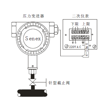 PT-2088 安装图