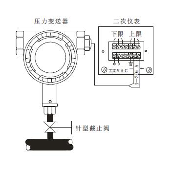 PT-3088 安装图